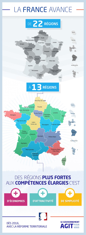 Infographie sur la modification du nombre de régions