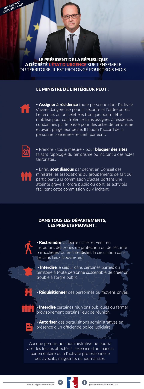 Etat d'urgence France : défintion de l'état d'urgence - voir en plus grand