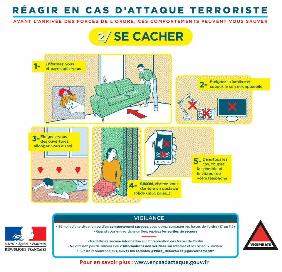 comment r agir en cas d 39 attaque terroriste se cacher. Black Bedroom Furniture Sets. Home Design Ideas