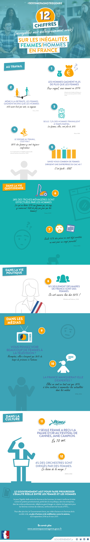 http://www.gouvernement.fr/sites/default/files/styles/plein-cadre/public/affiche/affiche/2016/09/chiffres-inegalites-femmes-hommes.png?itok=XQ6mHbaa