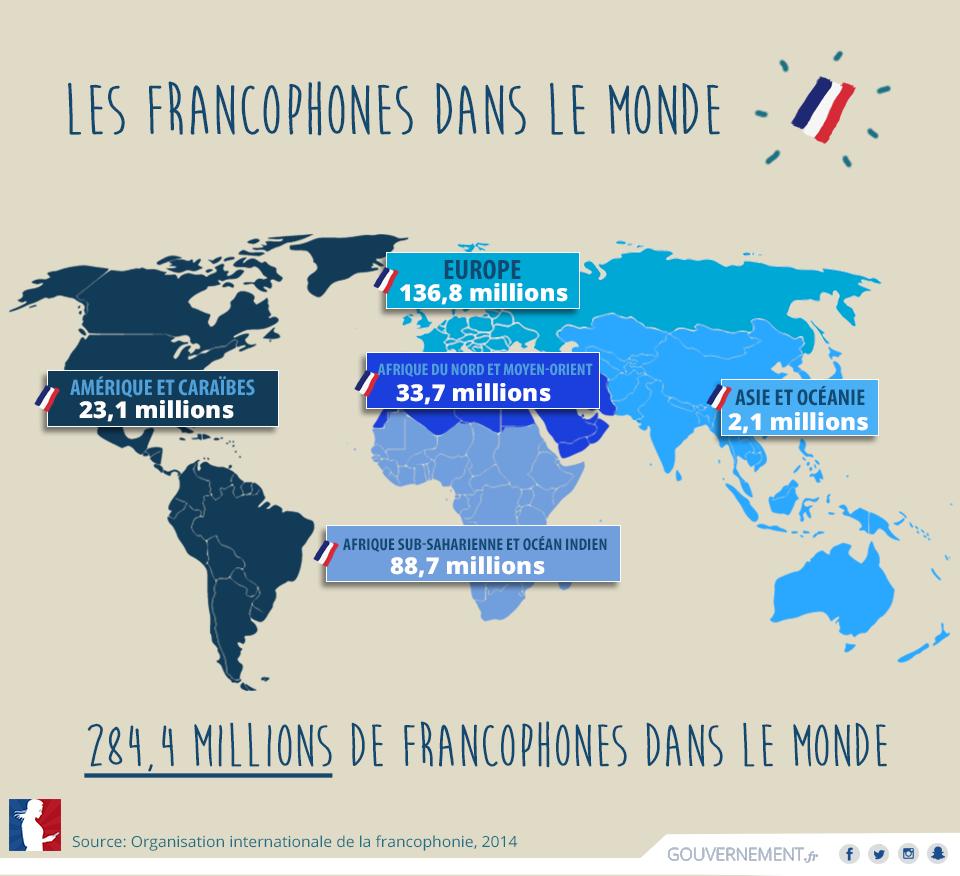 Les francophones dans le monde  - voir en plus grand