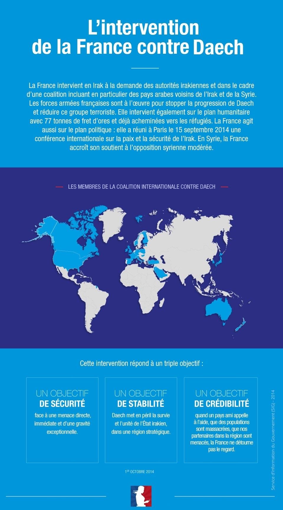Infographie sur l'intervention de la France contre Daech - voir en plus grand