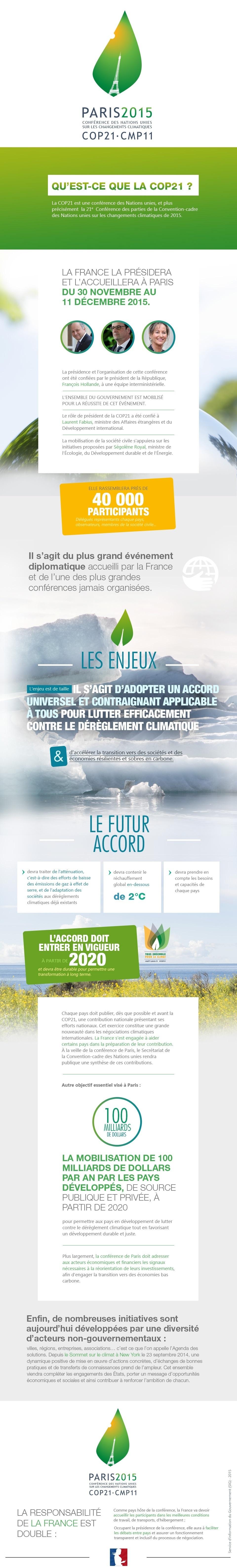 Comprendre la Conférence des parties de la Convention-cadre des Nations unies sur les changements climatiques - voir en plus grand