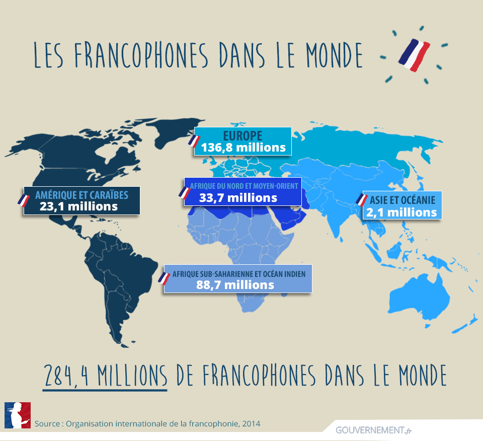 Les chiffres de la francophonie dans le monde - voir en plus grand