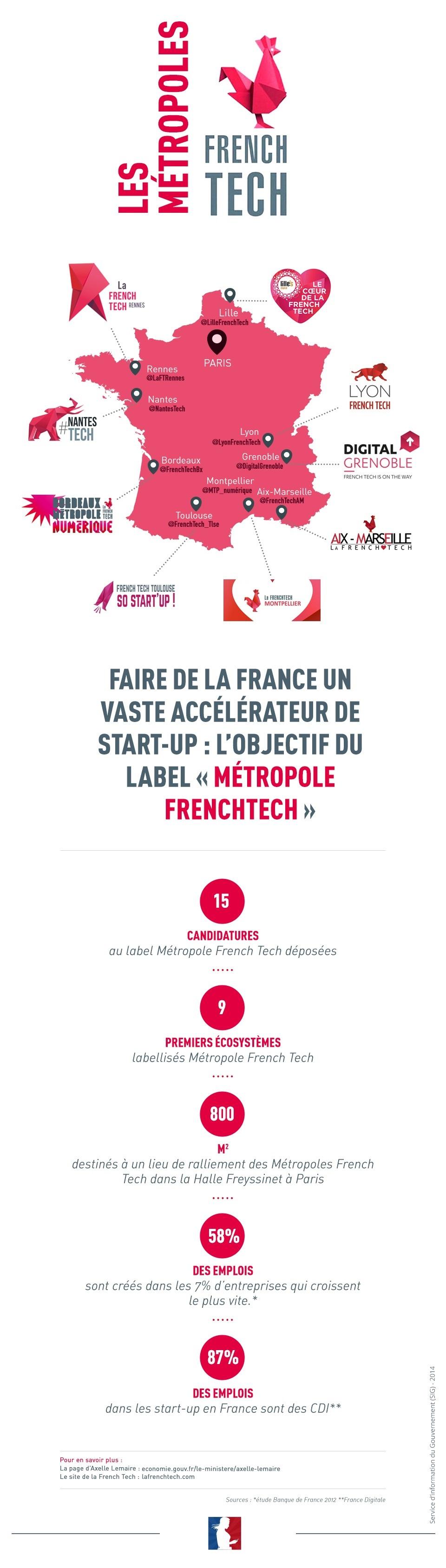 Infographie sur la carte des métropoles French Tech - voir en plus grand