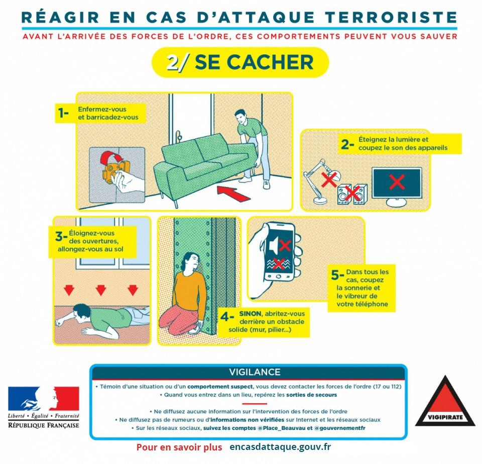 Infographie : Comment réagir en cas d'attaque terroriste : se cacher - voir en plus grand