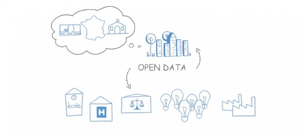 Dessins symbolisant la politique d'ouverture des données publiques de la France