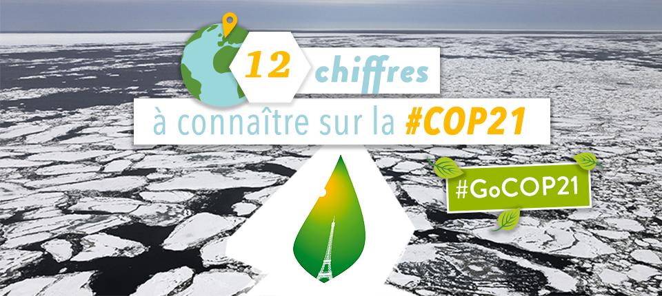 12 chiffres à connaître sur la COP21