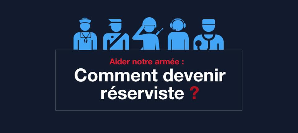 Vignette Aider son armée : comment devenir réserviste ?