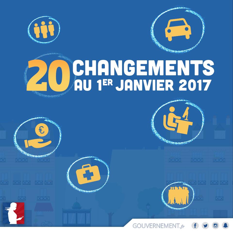 visuel illustrant 20 changements au 1er janvier 2017 dans différents domaines