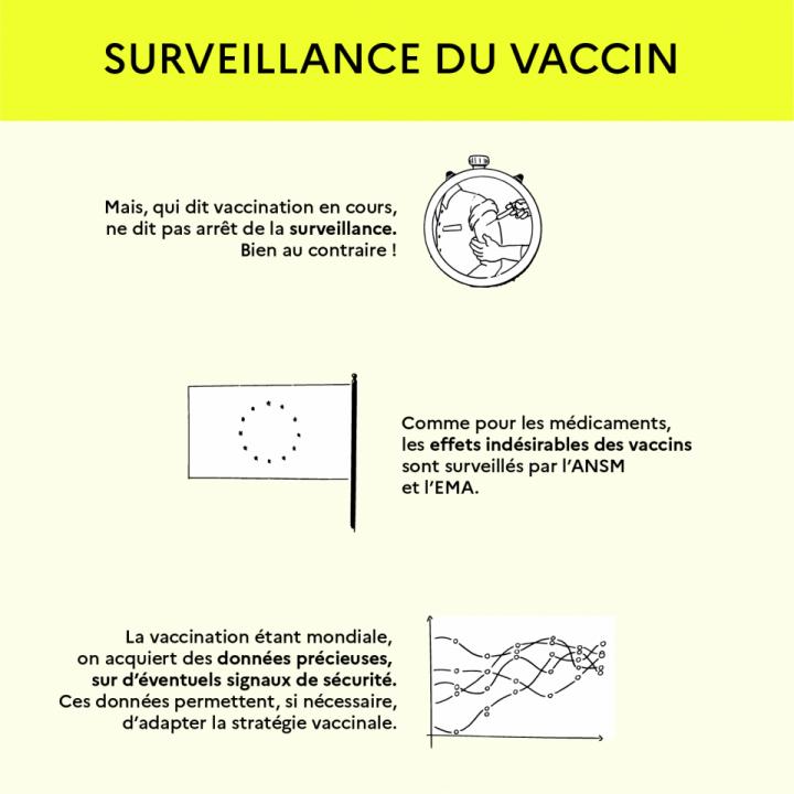 La surveillance du vaccin