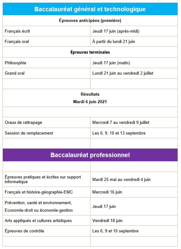 Le calendrier des épreuves du baccalauréat 2021
