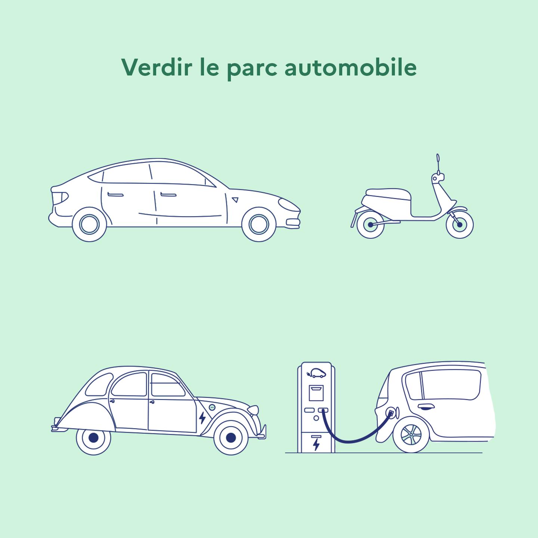 Des véhicules propres
