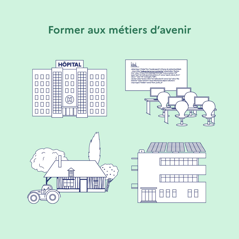 Parmi les secteurs et métiers d'avenir : la transition écologique, le numérique, le soin, la santé.